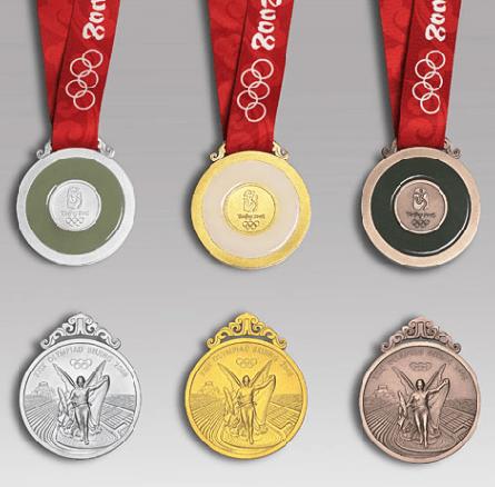 北京オリンピックの金メダル・銀メダル・銅メダル