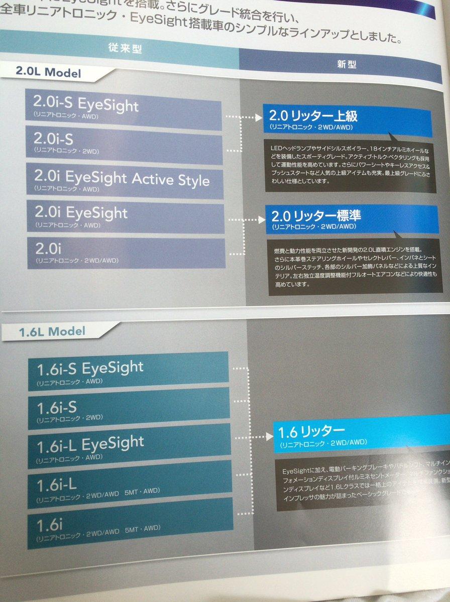 新型インプレッサ カタログ