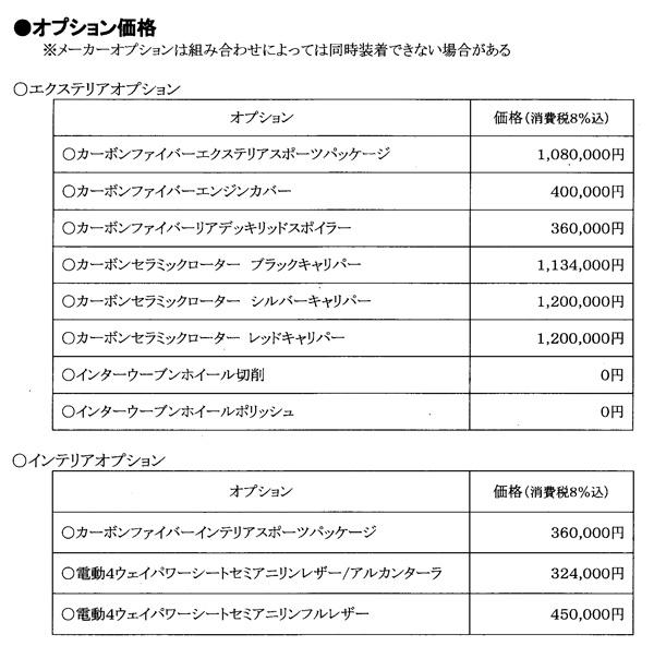 NSX価格表