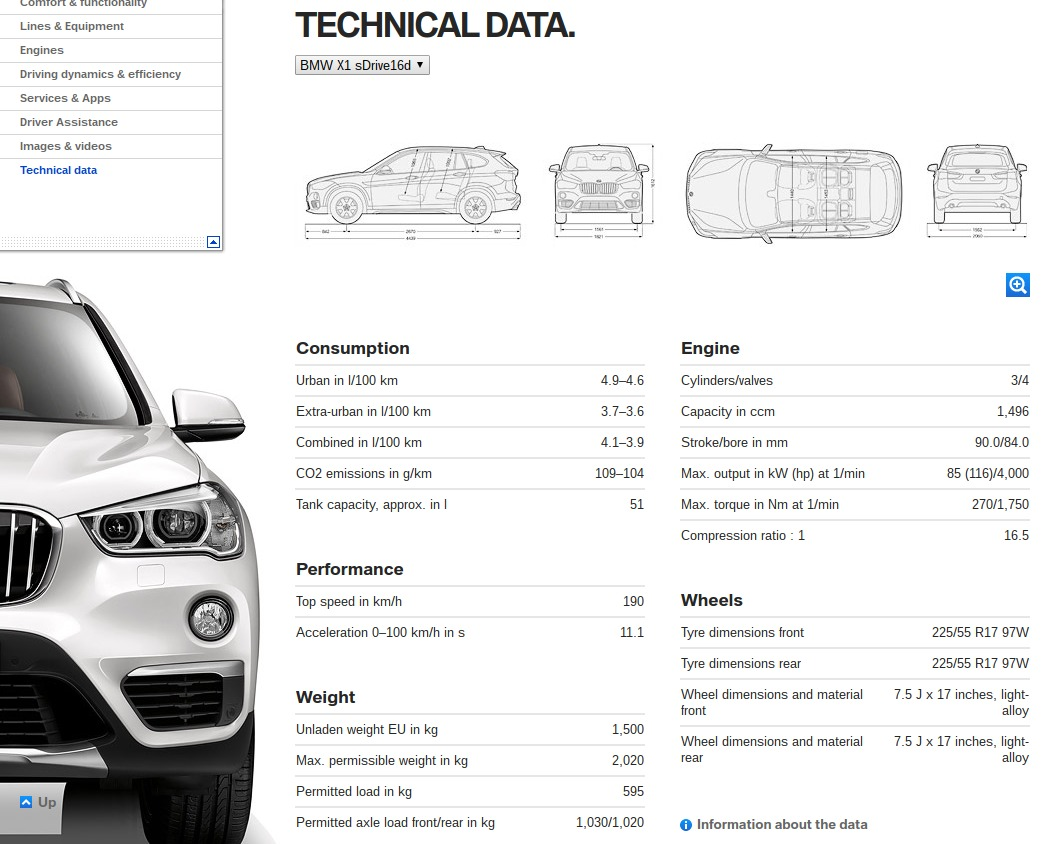 BMW X1 Technical data
