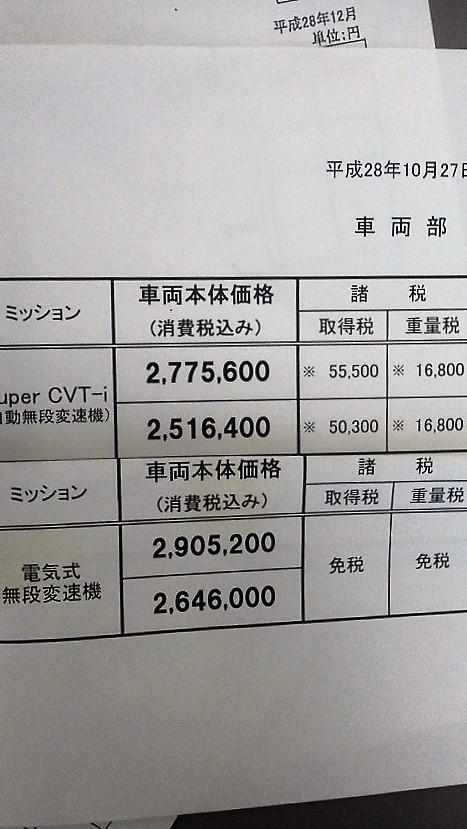 C-HR価格