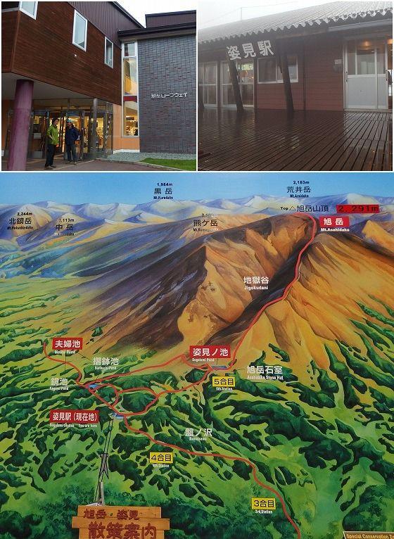 160928旭岳ロープウェイ駅と案内図