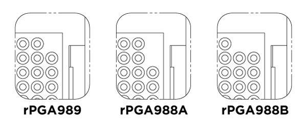 CPU-rPGA988AB-989
