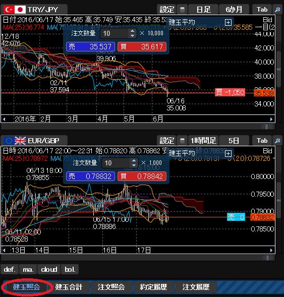 P chart2