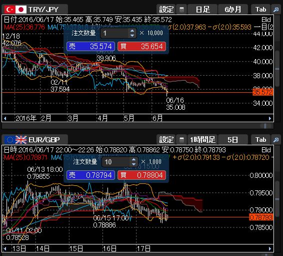 P chart1
