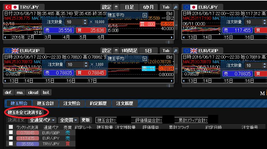 P chart3
