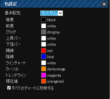 P chart12