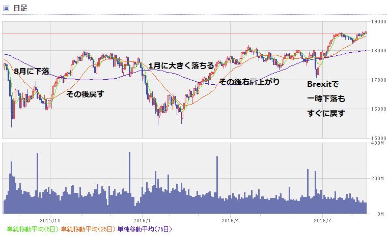 NY chart1608_1