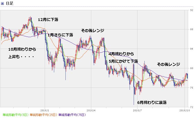 AUD_chart1610_1.png