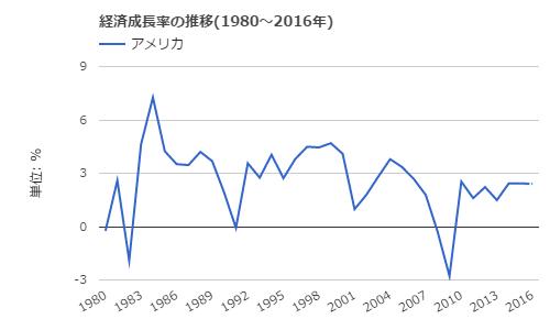 USA_GDP1.png
