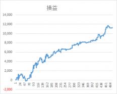 1024錬金2