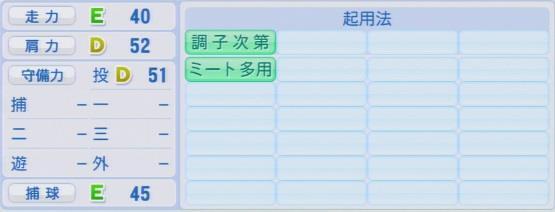 実況パワフルプロ野球2016ver1.03二木 康太パワプロ