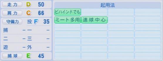 実況パワフルプロ野球2016ver1.03南 昌輝パワプロ