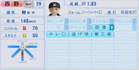 実況パワフルプロ野球2016ver1.03西野 勇士パワプロ