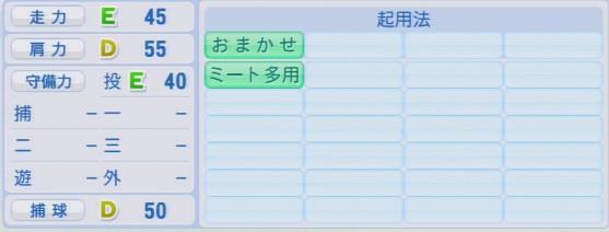実況パワフルプロ野球2016ver1.03木村 優太パワプロ2016