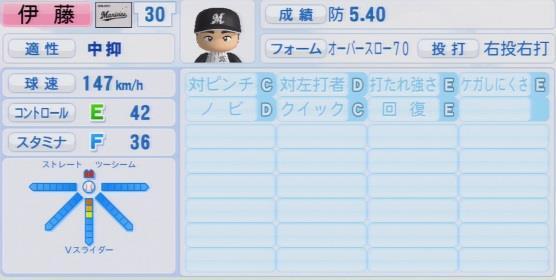 実況パワフルプロ野球2016ver1.03伊藤 義弘パワプロ