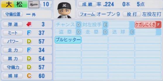実況パワフルプロ野球2016ver1.03大松 尚逸パワプロ