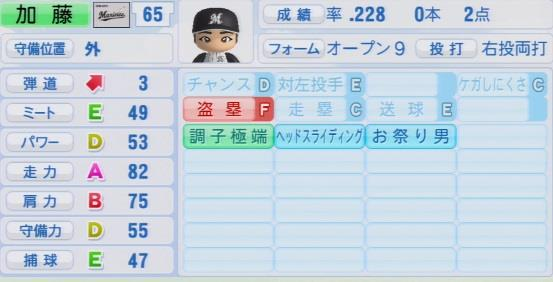実況パワフルプロ野球2016ver1.03加藤 翔平パワプロ
