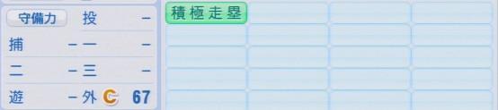 実況パワフルプロ野球2016ver1.03清田育宏パワプロ2016