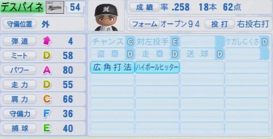 実況パワフルプロ野球2016ver1.03デスパイネ パワプロ2016