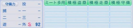 実況パワフルプロ野球2016ver1.03岡田幸文パワプロ2016