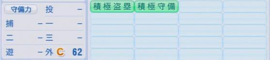 実況パワフルプロ野球2016ver1.03伊志嶺翔大パワプロ2016