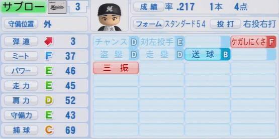 実況パワフルプロ野球2016ver1.03サブロー パワプロ2016
