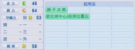 パワプロ2016 能見篤史 1.03