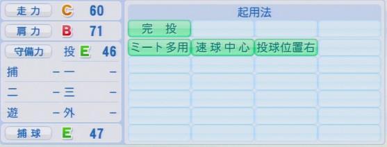 パワプロ2016 藤浪晋太郎 1.03