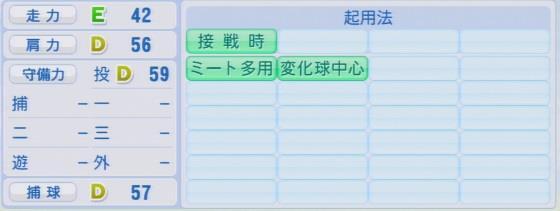 パワプロ2016 榎田大樹 1.03