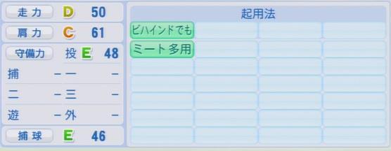 パワプロ2016 島本浩也 1.03