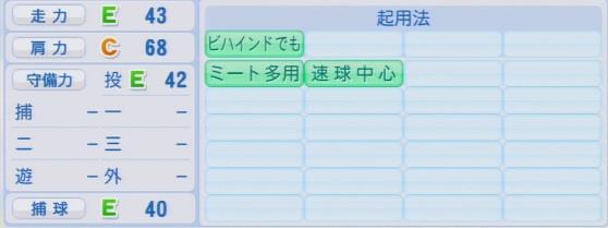 パワプロ2016 田面巧二郎 1.03