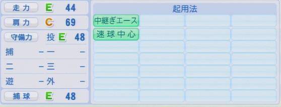 パワプロ2016 髙橋聡文 1.03
