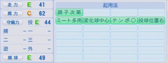 パワプロ2016 岩田稔 1.03&1.04