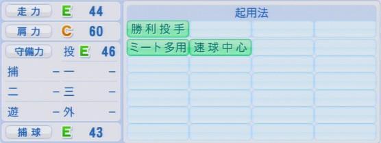 パワプロ2016 横山雄哉 1.03&1.04
