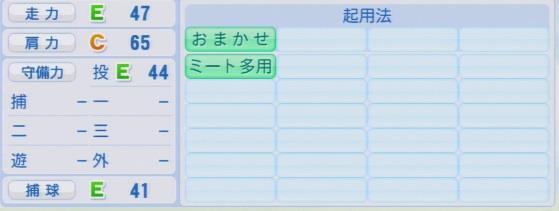 パワプロ2016 二神一人 1.03&1.04