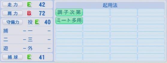 パワプロ2016 竹安大知 1.03&1.04