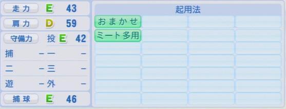 パワプロ2016 桑原謙太朗 1.03&1.04