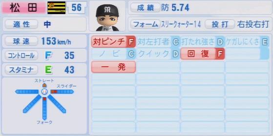 パワプロ2016 松田遼馬 1.03&1.04