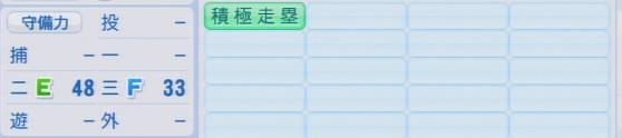 パワプロ2016 西岡剛 1.03&1.04