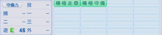 パワプロ2016 植田海 1.03&1.04