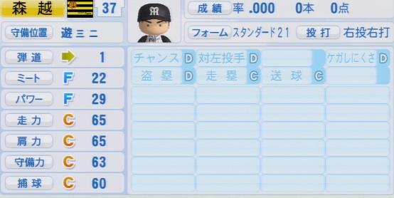 パワプロ2016 森越祐人 1.03&1.04