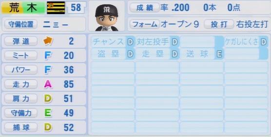 パワプロ2016 荒木郁也 1.03&1.04