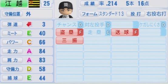 パワプロ2016 江越大賀 1.03&1.04
