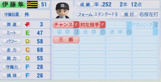 パワプロ2016 伊藤隼太 1.03&1.04