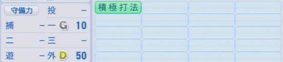 パワプロ2016 中谷将大 1.03&1.04