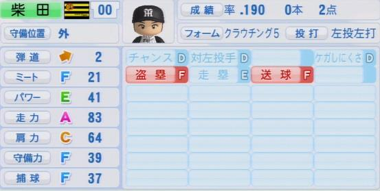 パワプロ2016 柴田講平 1.03&1.04