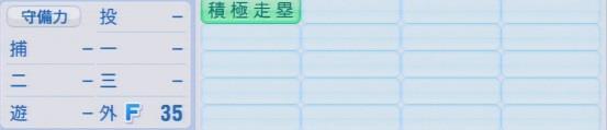 パワプロ2016 緒方凌介 1.03&1.04