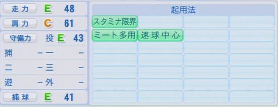 パワプロ2016 菊池雄星 1.03&1.04