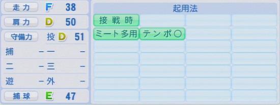 パワプロ2016 牧田和久 1.03&1.04